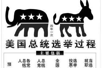 美国总统大选突现黑马!华裔候选人排名急剧飙升,力压一众老政客