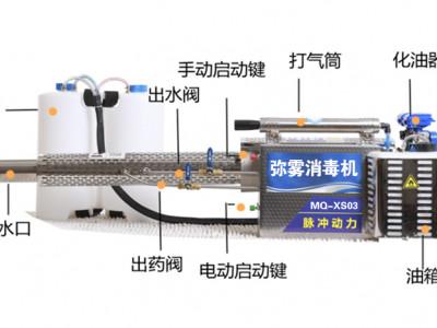 弥雾消毒机 MQ-XS03-- 安徽茂全环保科技有限公司